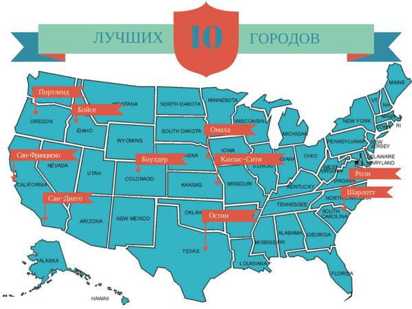 Лучшие города США